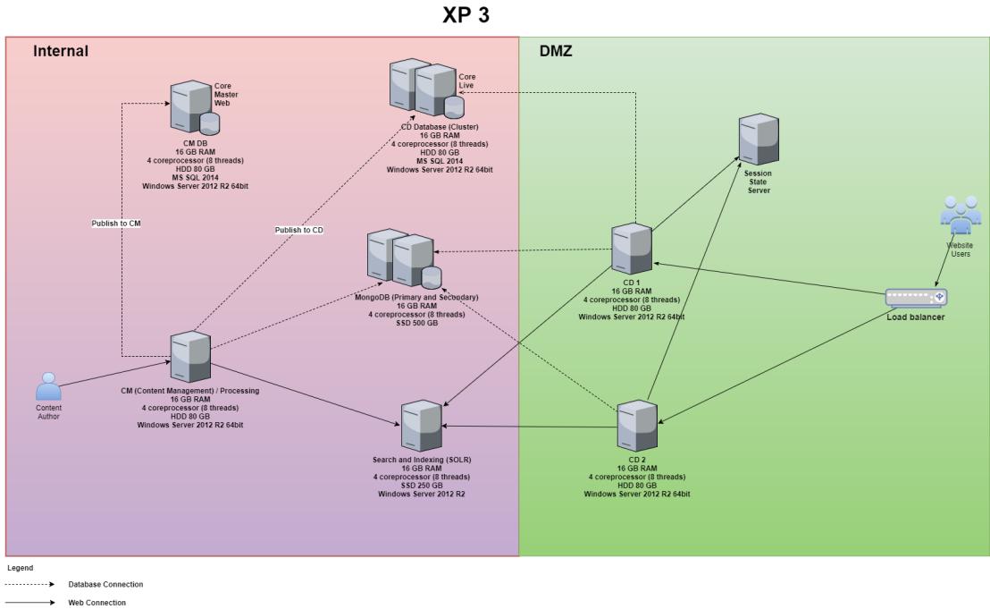 InfraXP3 (2)